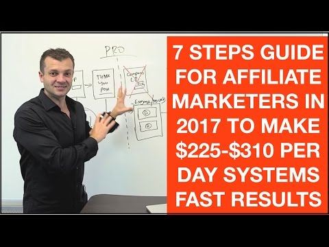 Affiliate marketing for beginners 7 steps tutorial 2017