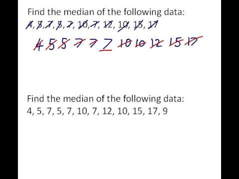 Find the median from a list of numbers - YouTube