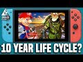 10 Years of Switch? Nintendo Wants Extended Console Cycle