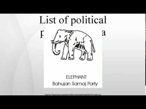 List Of Political Parties In India Youtube