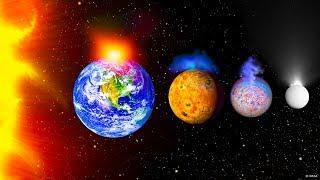 Вулканы найдены на других планетах и спутниках!