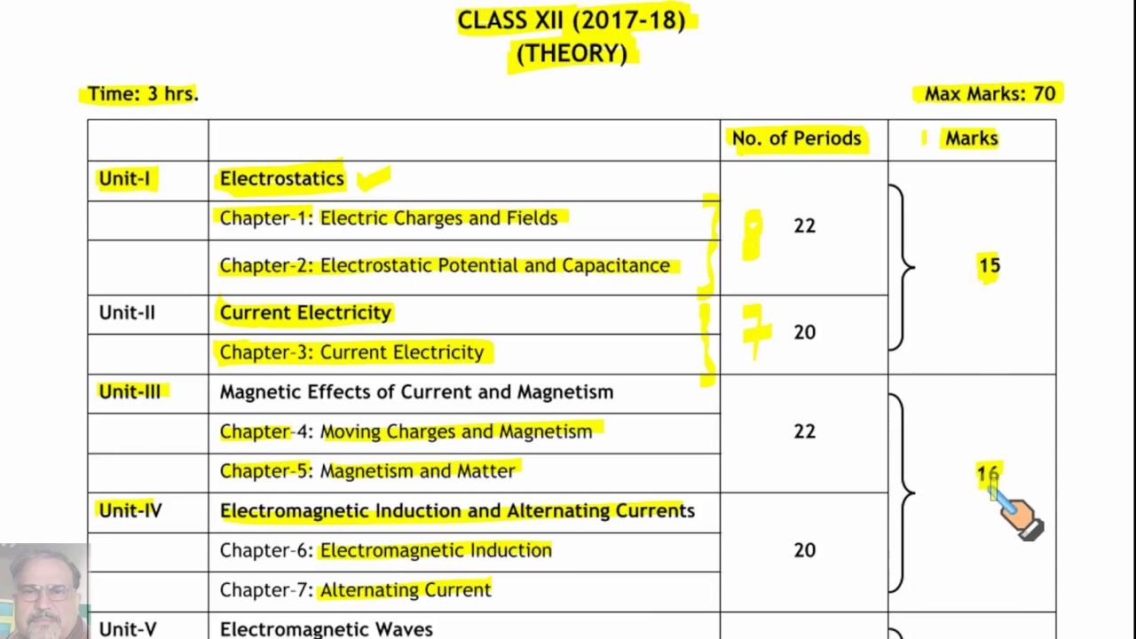 2018 cbse boards class 12 physics chemistry new pattern blue print 2018 cbse boards class 12 physics chemistry new pattern blue print structure model latest free style malvernweather Choice Image