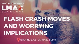 Flash crash moves and worrying implications
