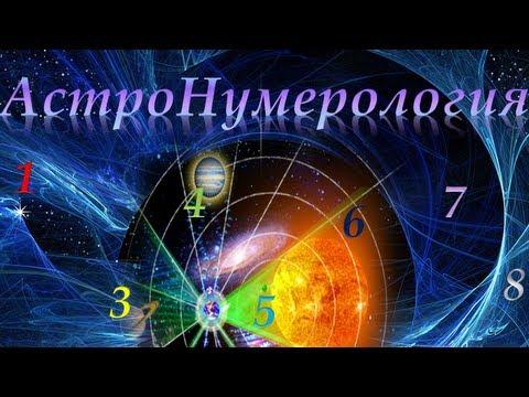 «Базовые понятия астрологии»