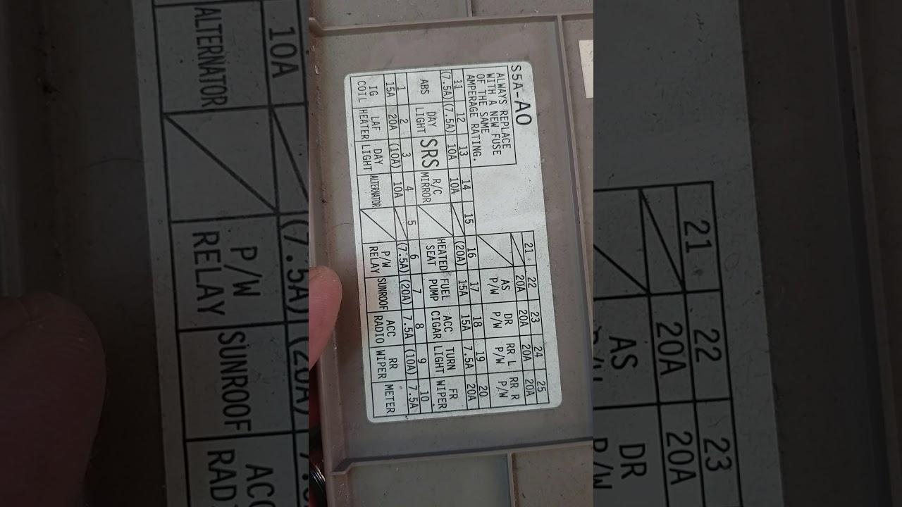 Maxresdefault on Honda Civic Fuse Box Diagram