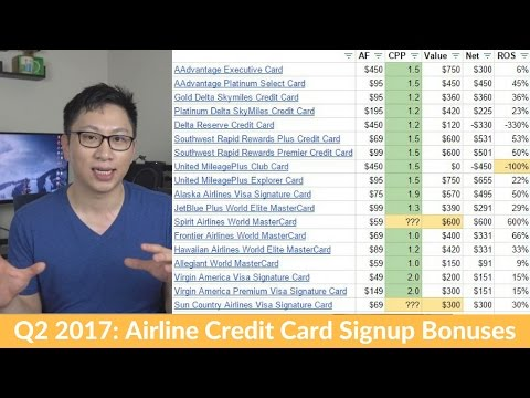 Best Airline Credit Card Bonuses