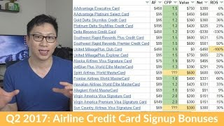 Analyzing signup offers for US airline credit cards (Q2 2017)
