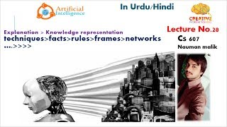 What is knowledge representation or KR techniques in artificial intelligence lec28 Nauman