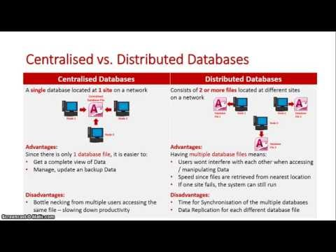 Centralised vs Distributed Databases