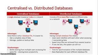Centralised vs Distributed Databases