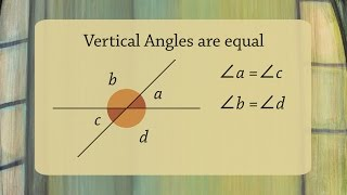 Complementary, Supplementary & Vertical Angles - Geometry