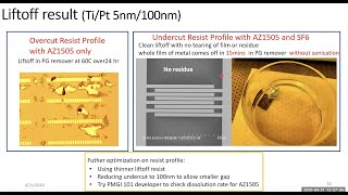 Engineering Resist Profile for Liftoff Applications