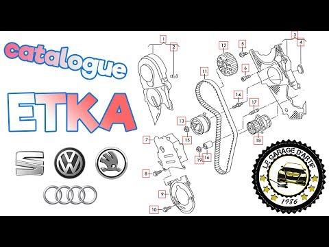 ETKA : CATALOGUE DE PIÈCES / RÉFÉRENCES DU GROUPE VAG (AUDI, SEAT, VW, SKODA)