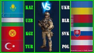 Казахстан Узбекистан Кыргызстан Турция VS Украина Беларусь Словакия Польша Сравнение армии 2021