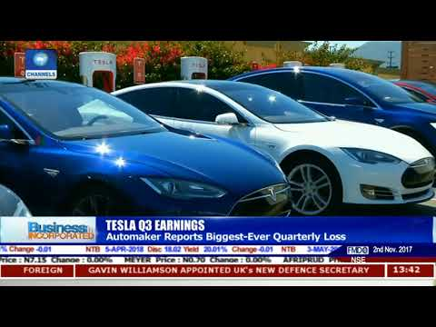 Tesla Reports Biggest-Ever Quarterly Loss |Business Incorporated|