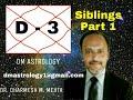 D3 Dweshkona chart in Vedic Astrology Part 1