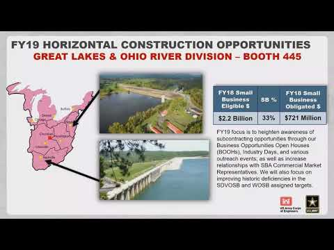 Horizontal Construction  Business Opportunities