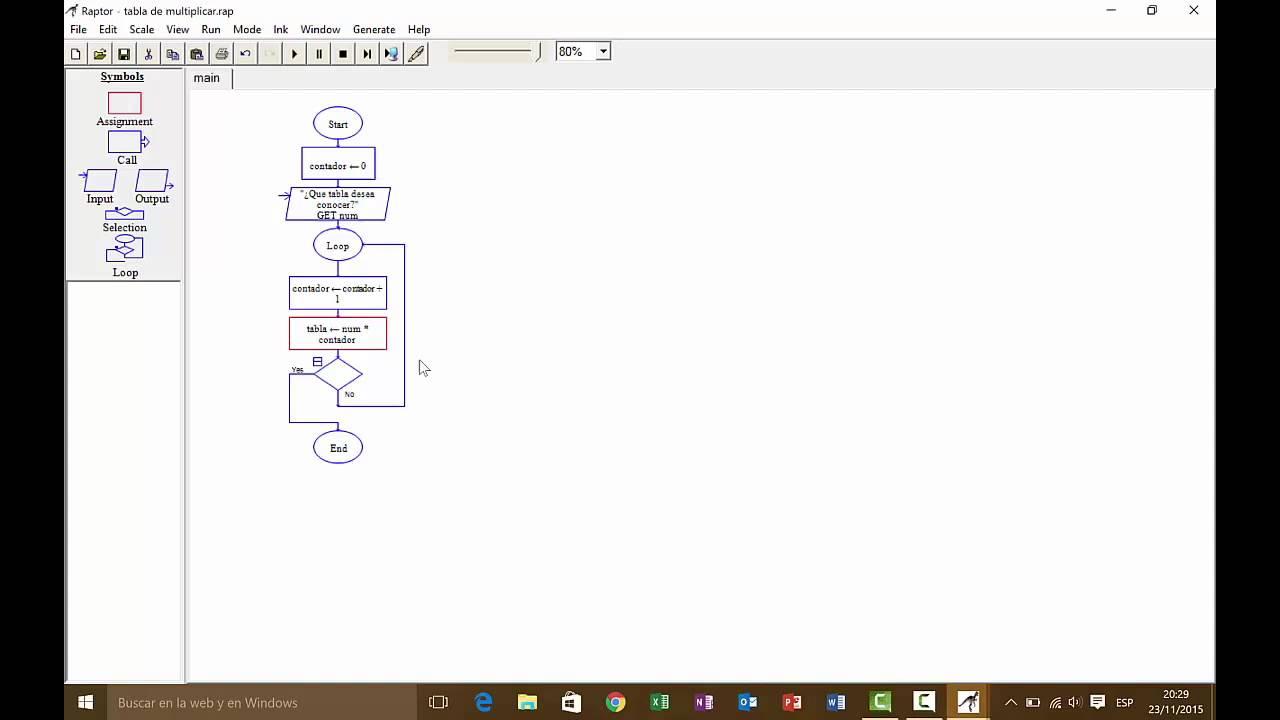 raptor diagramas de flujo