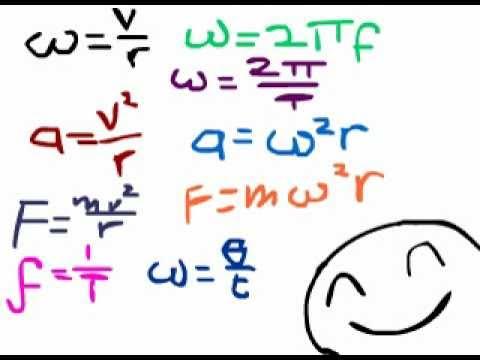 Physics Class - Circular Motion (AQA A Level Revision ...