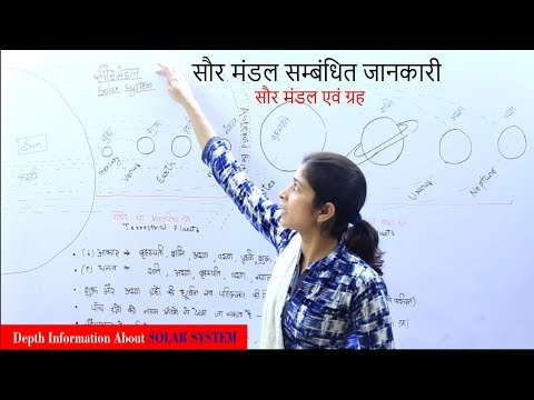 General Knowledge Solar System For Competitive Exam - Gk Study Materials