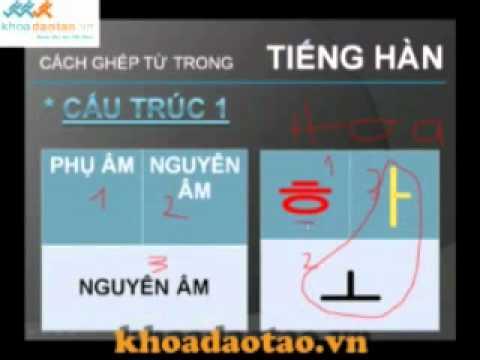 Hoc tieng han  bang chu cai phan 3