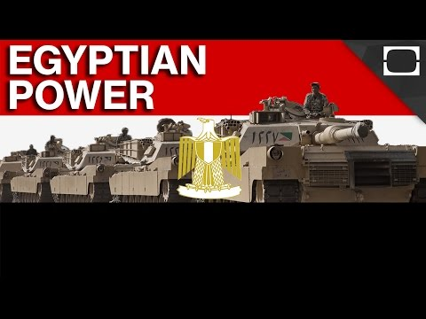How Powerful Is Egypt?