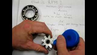 What is an RPM?