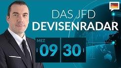 EUR/CHF und EUR/JPY mit gegensätzlicher Tendenz
