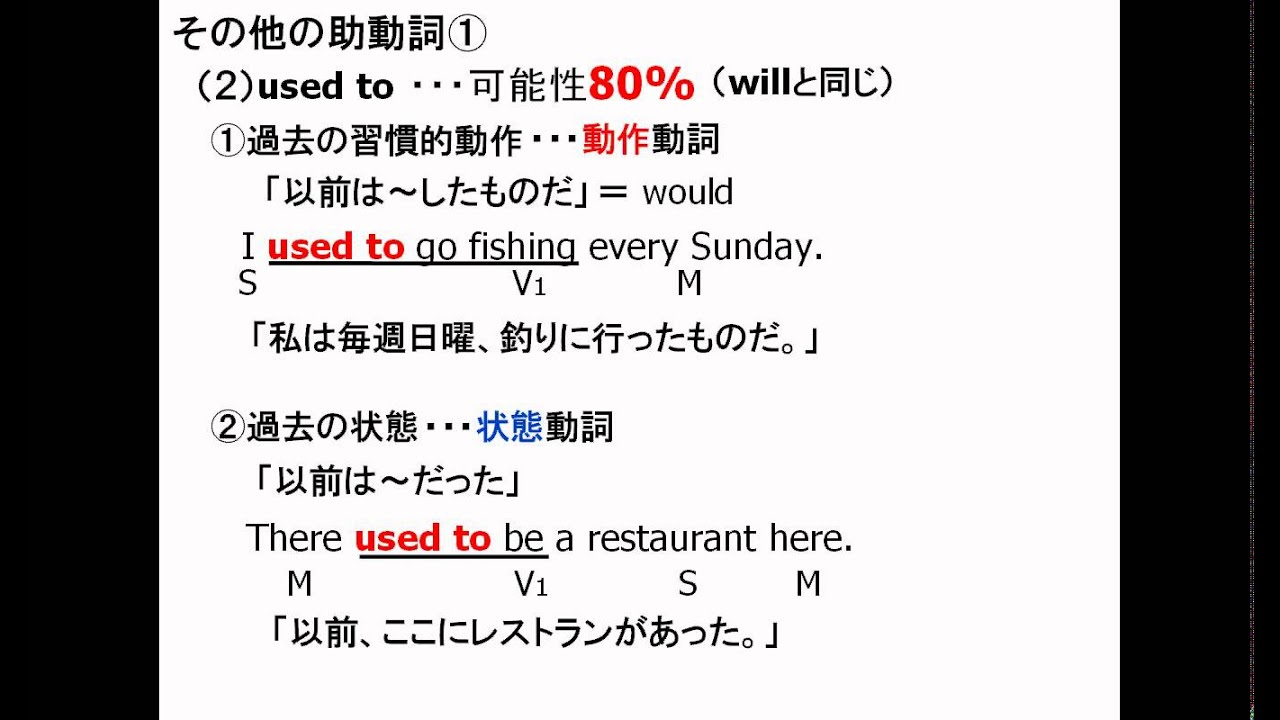 3-2 助動詞(意味と用法②) will / used to / shall / had better - YouTube