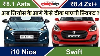 Grand i10 Nios Swift Hindi Nios vs Swift Review निओस स्विफ्ट हिंदी Video