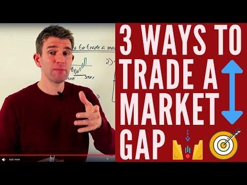 3 Ways To Trade A Market Gap! 👍