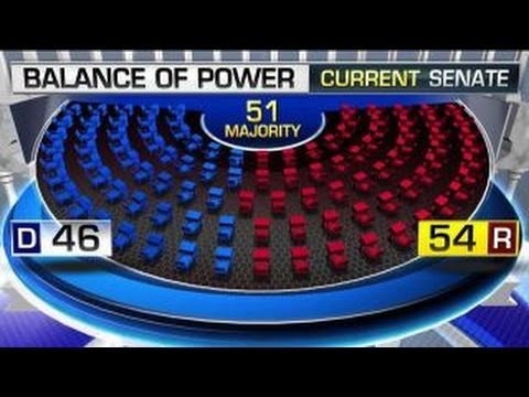 Data Dive: Senate balance of power