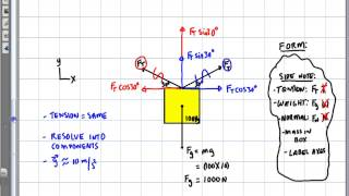 Physics: Calculating the Tenṡion of a Hanging Object
