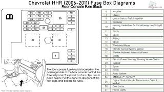 Chevrolet Hhr 2006 2011 Fuse Box Diagrams Youtube