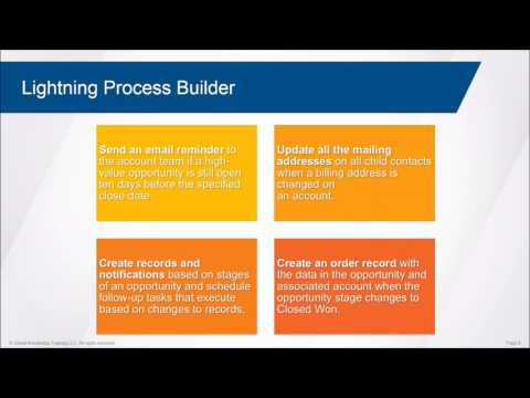 Salesforce Reporting and Automation Basics