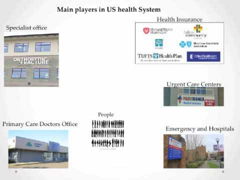 Health Systems US vs Solomon Islands