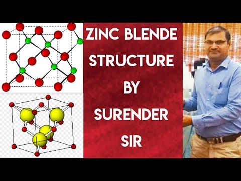 ZINC BLENDE STRUCTURE (ZnS)