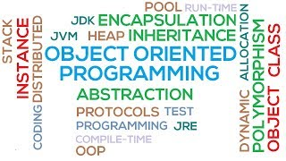 03 - Getting started with Object Oriented Programming (Part 1)