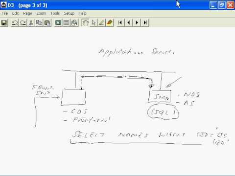 8 Application Server Architecture 9 58