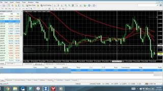 My Forex Trading Strategies Revealed- No Selling, No BS, its just Me!