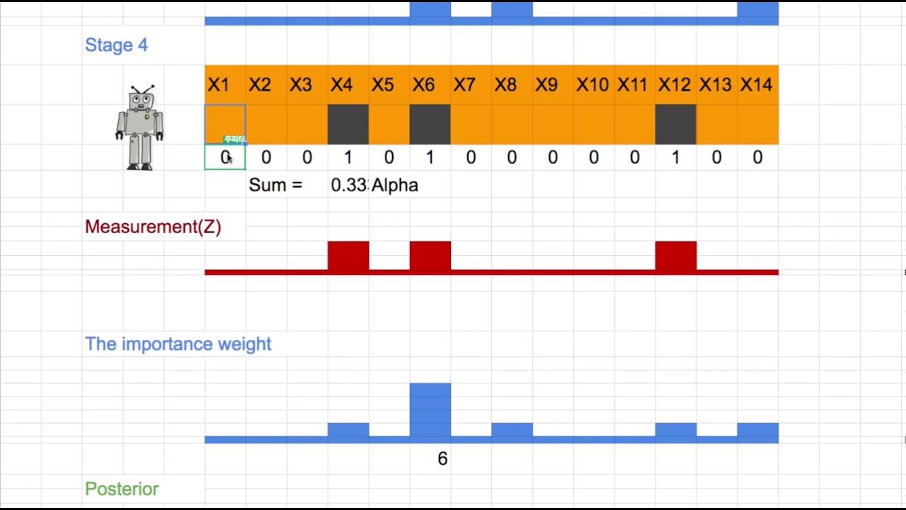[머신러닝] 216 - Localization And Particle Filters 6