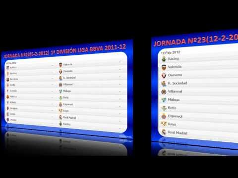 calendario-liga-bbva-2011-2012.en-video.