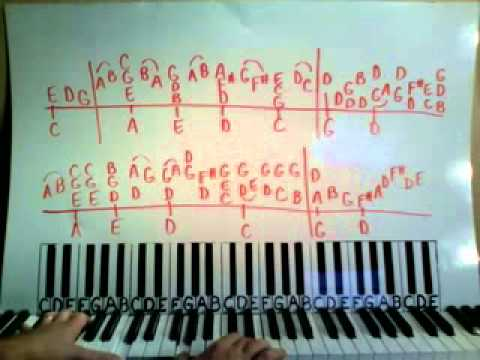Piano Lesson The Way It Is By Bruce Hornsby Shawn Cheek Tutorial
