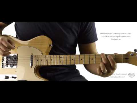 4 Octave Patterns to Learn the Notes of the Guitar Fretboard