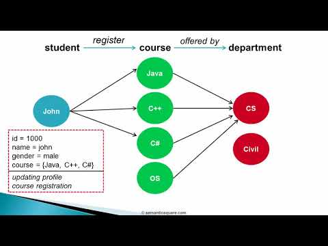 java-programmimg-|-018-class-&-objects.mp4