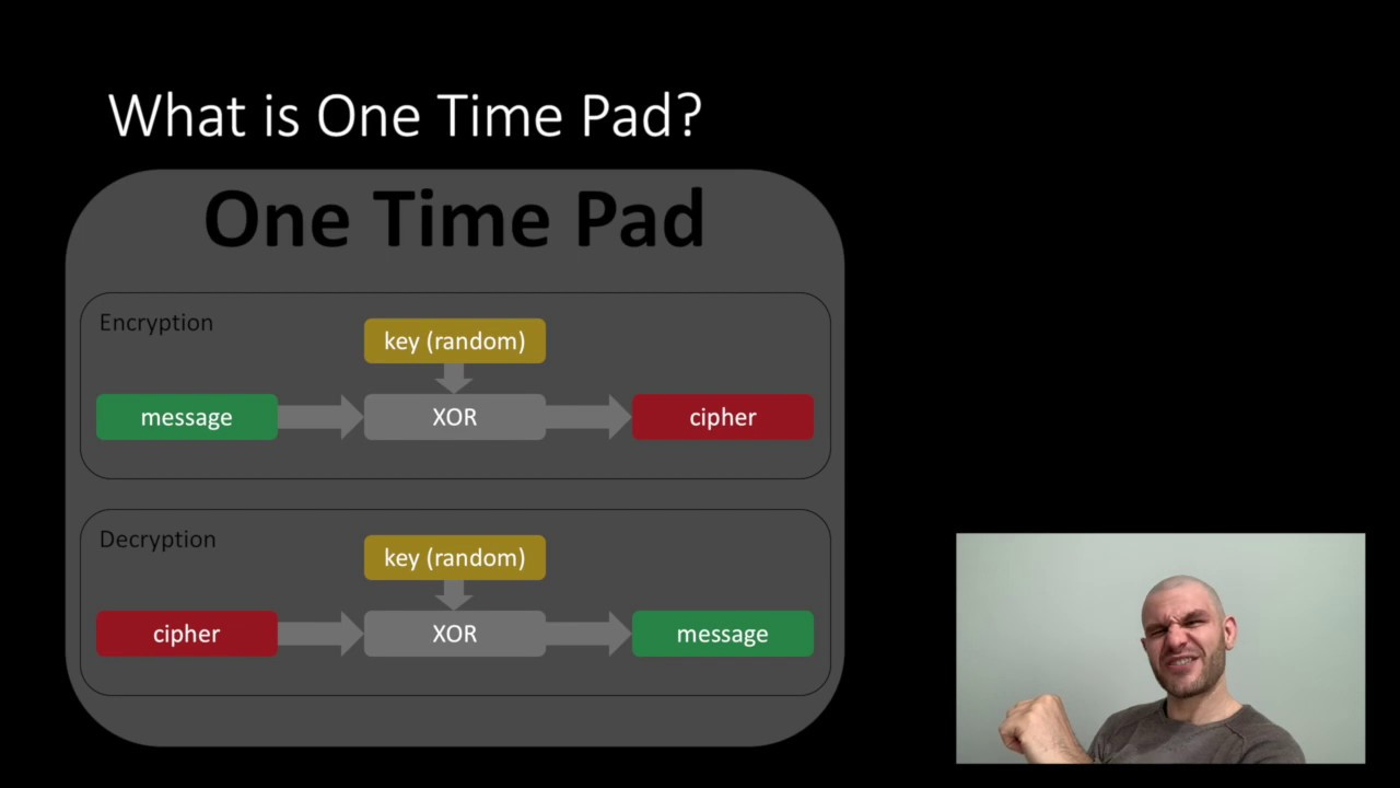 Understand One Time Pad in 2 minutes - From XOR to One Time Pad