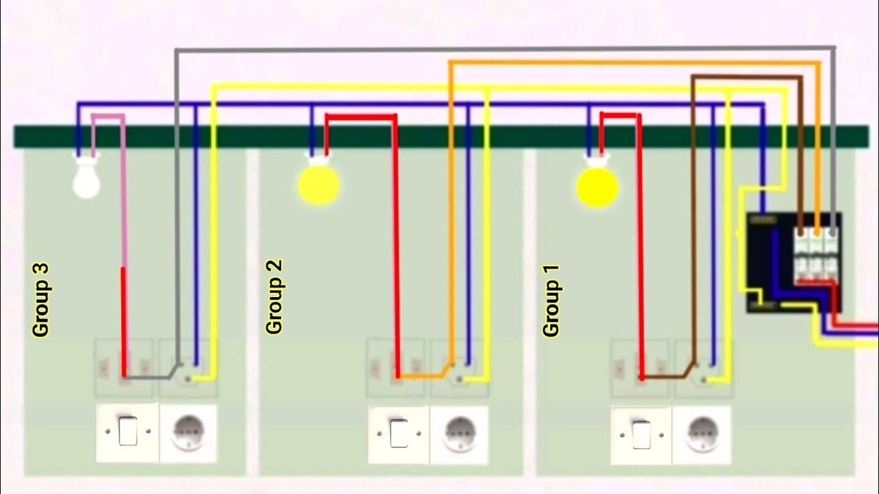 Instalasi listrik tiga group (3 MCB)