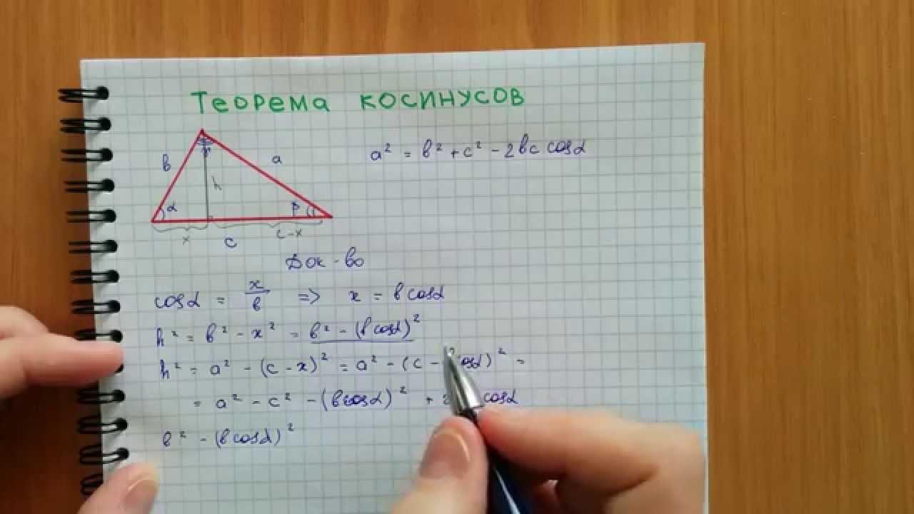 Теорема косинусов задачи с решением 9 класс решение задач из глинки
