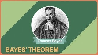 The Bayes Theorem: What Are the Odds?