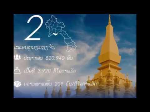 Population Ranking of Laos Provinces 2016-ປະຊາກອນລາວແຕ່ລະແຂວງ 2016